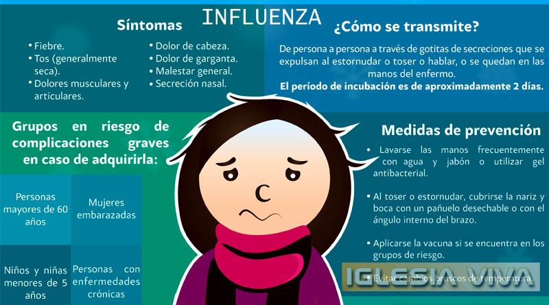 Cómo protegernos de la Influenza